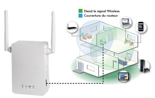 répéteurs wifi netgear